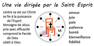Le bapteme du saint esprit dans la bible